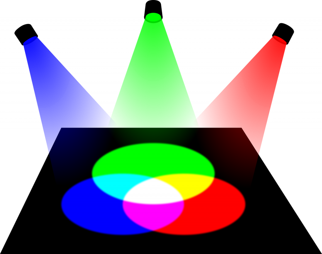 Image of three stage lights of different colors projecting onto a black background, where their overlaps form blended colors in a Venn diagram shape.