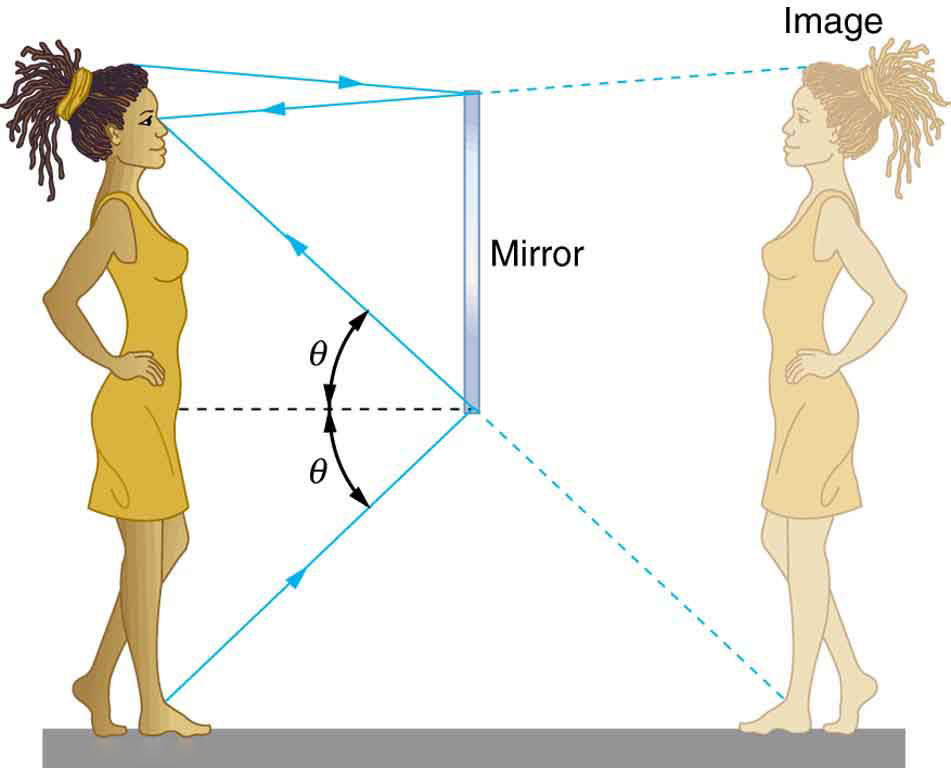 A woman looking at her reflection in the mirror.