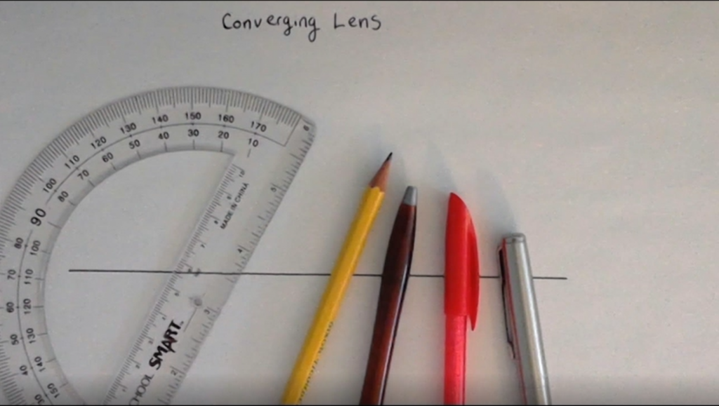 An optical axis, a protractor, a pencil, and pens of different colors: red, blue, and black.